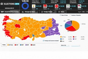 images Turkey Elections June 15       copyright_aabadoluajansi_2015_20150607195605