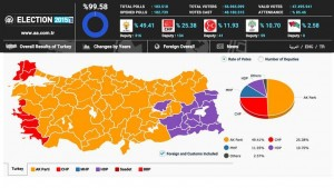 images Turkey Elections 1.11.15    thumbs_b_c_ed2a530f2977d3f4d5c0fbe1d2ee94f6