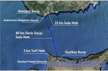 images Water Turkey Pipes MAP   αρχείο λήψης