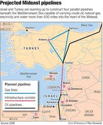 images Israel Turkey Pipe Gas MAP   αρχείο λήψης